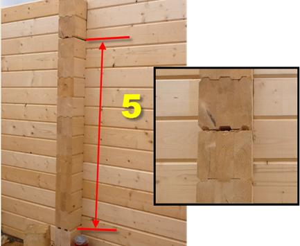 Как строить без ошибок срубы домов и бань