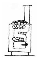 Печь - бочка. Фото