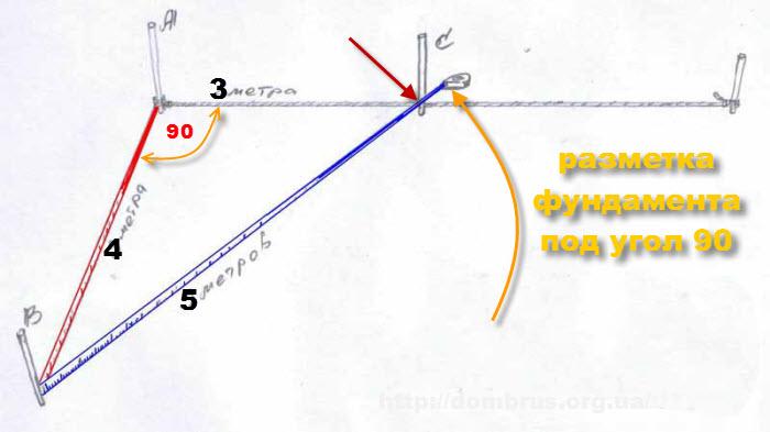 Разметка фундамента и угла 90 градусов для бани