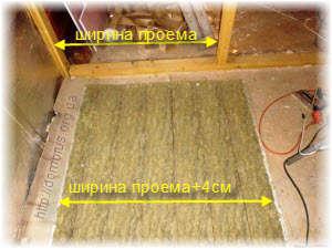 Монтаж утеплителя с фольгой в сауне и бане. Фото