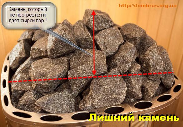 Объем камня в каменке банной печи