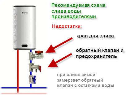 Как подключать бойлер в бане для слива воды зимой?