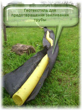 Монтаж и гидроизоляция столбчатого фундамента своими руками