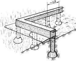 Проект фундамента для бани из бруса на столбах