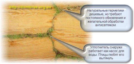 Герметизация межвенцовых швов сруба бани