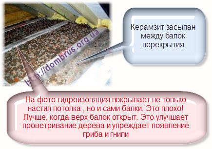 утепление  потолков бани керамзитом