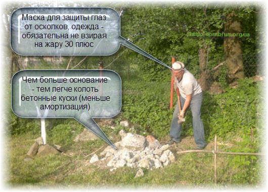 Колотый камень для фундамента. Фото