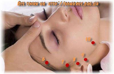 Точки для массажа лица