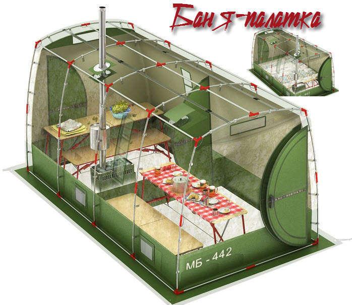 Мобильные бани -палатки