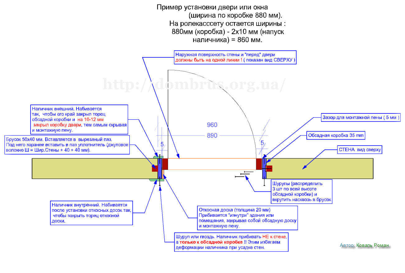 Схема монтажа окна или двери в срубе бани с комментариями. Фото