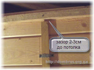 Учет усадки при монтаже каркаса для утеплителя. Фото