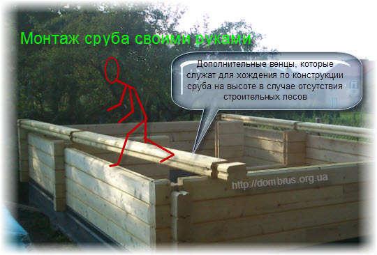 Использование деталей сруба при монтаже бани. Фото