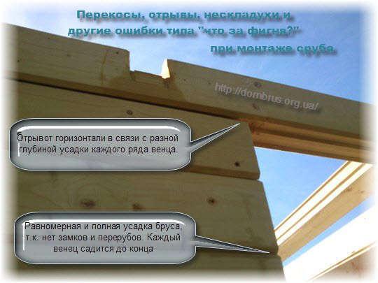 Особенности монтажа и неравномерная усадка сруба бани