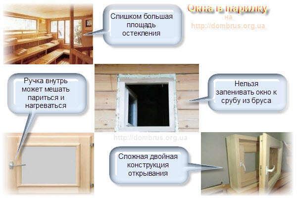Окна в бане - особенности