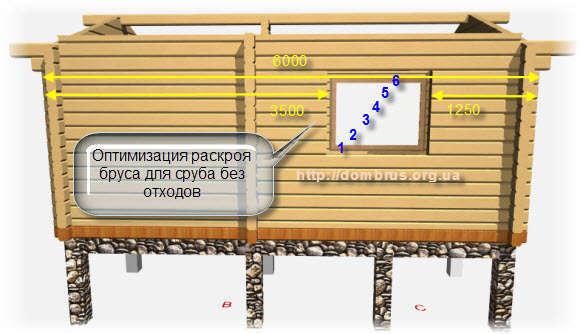Проектирование и раскрой бруса для сруба бани