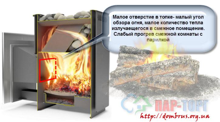 Печь-камин для бани на дровах