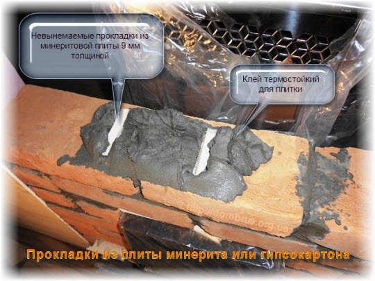 Разделка ктирпичной кладки при монтаже перегородки в бане. Фото