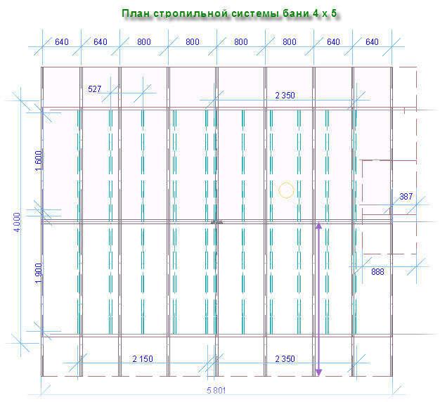 План стропильной системы крыши