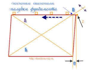 как сделать диагональ фундамента видео