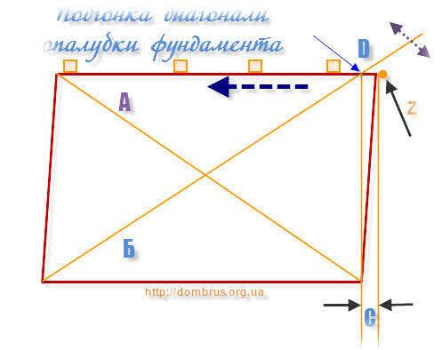 Подгонка диагонали опалубки