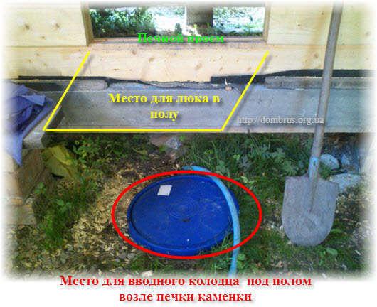 Место для оганизации ввода воды в баню. Фото