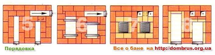 Порядовая схема укладки кирпича в печи для бани с плитой