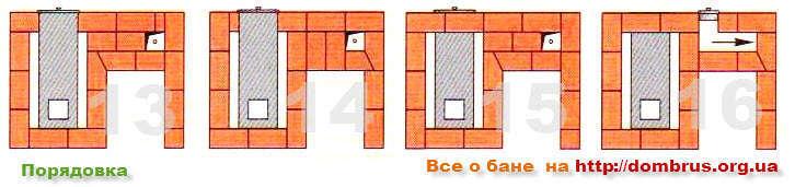 Схема установки каменки для бани в кирпичную печь