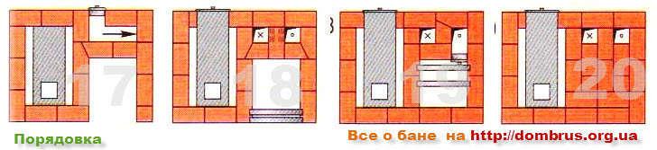 Схема печи для бани из кирпича в рисунках по рядам