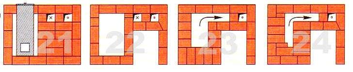 Порядовая схема монтажа кирпичной печи для бани с двумя топками