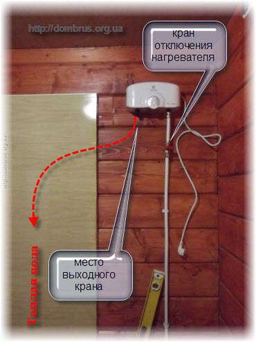 Использование проточного нагревателя в бане