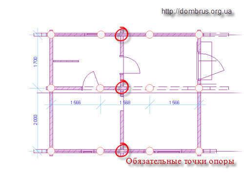 Проект навесного фундамента для бани из бруса на столбах