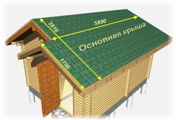 Расчет крыши бани. Фото
