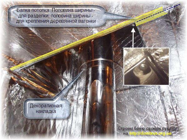 Проход сэдвич трубы через потолок . Фото инструкция