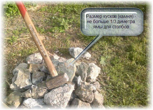 Размер камня для бетона. Фото