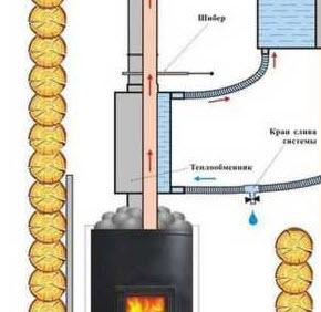 Теплообменник на трубу в баню отзывы Кожухотрубный конденсатор Alfa Laval CDEW-1680 T Каспийск