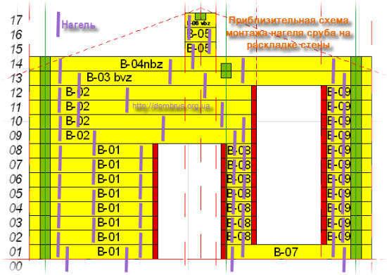 Схема монтажа нагеля в раскладке стены. Фото