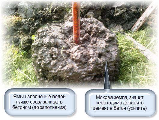 Копание ямы для фундамента на столбах. Фото