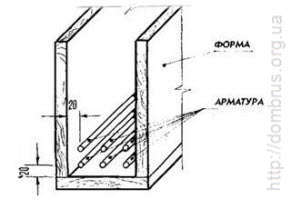 Укладка арматуры в ростверк фундамента для бани. Фото