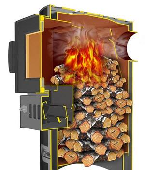 печь верхнего горения для бани и сауны