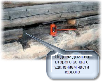 Поднятие нижних венцов деревянного дома