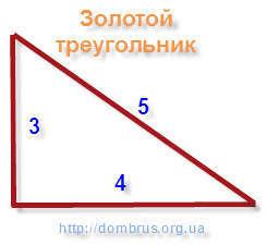 Золотой треугольник при расчете опалубки
